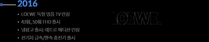 2016 | LOEWE 독일 명품 TV 런칭 / 43형, 50형 FHD 출시
